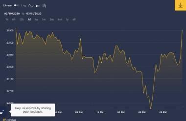 bitcoin quota di mercato di oggi
